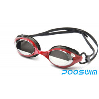 How to choose a swim goggles